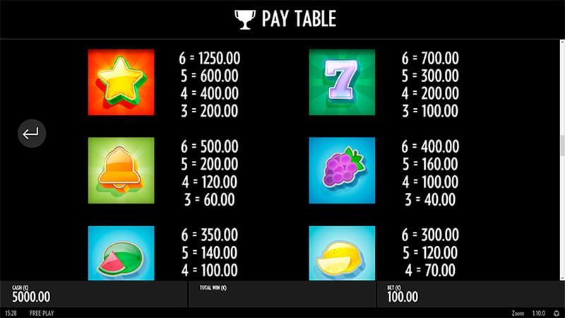 Изображение игрового автомата Zoom 3